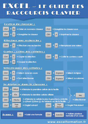 Excel formation - les raccourcis clavier
