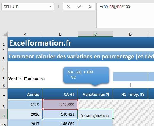 Comment Calculer Des Variations En Pourcentage Et Déduire