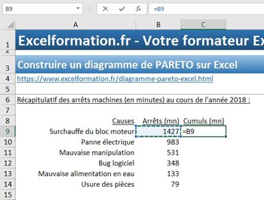 Excel formation - diagramme de PARETO - 10