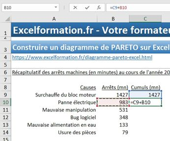 Excel formation - diagramme de PARETO - 11