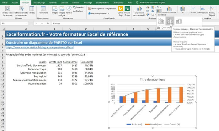 Excel formation - diagramme de PARETO - 18