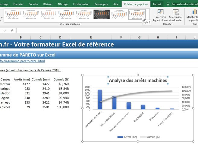 Excel formation - diagramme de PARETO - 22