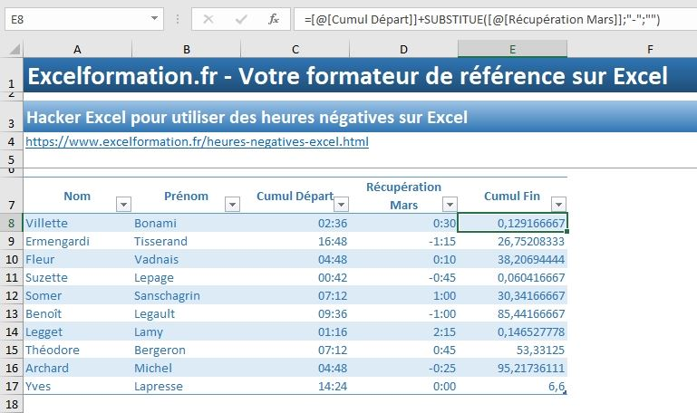 Excel formation - heures négatives - 11