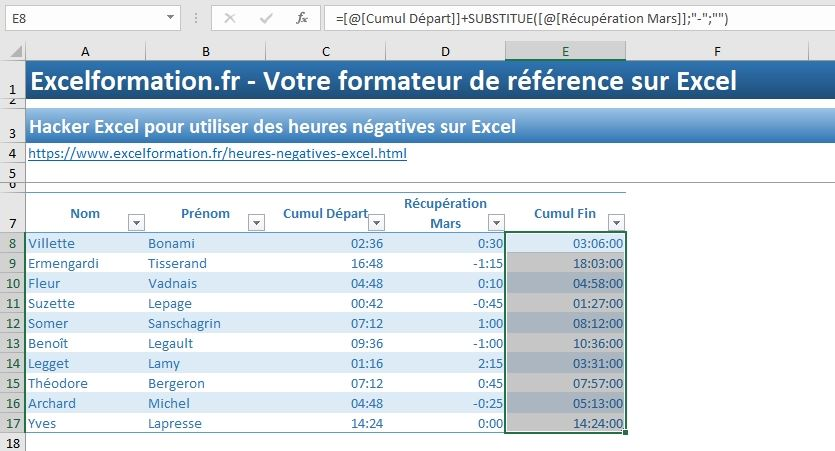 Excel formation - heures négatives - 12