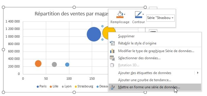 Excel formation - graphique bulle - 22