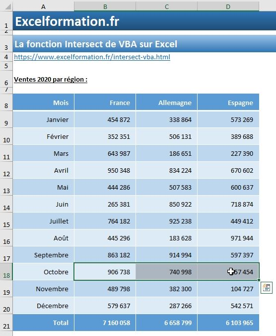 Excel formation - Intersect VBA - 03