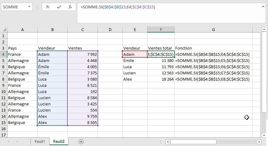 Excel 2007. Fonctions de base - Educatic
